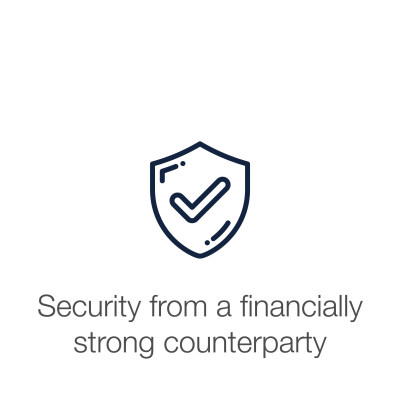 "Shield Icon with text displaying ""Security from a financially strong counter party"""